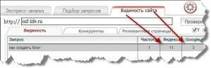 Продвижение блога (съём позиций)