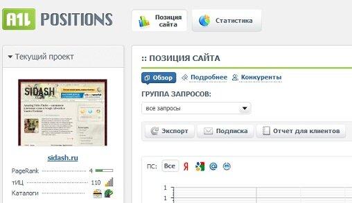 allpositions - проверяем позиции запросов в поисковых системах