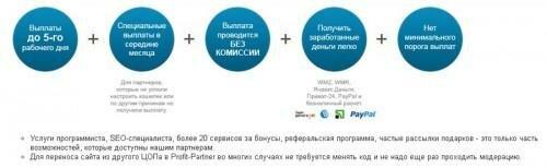 преимущества Profit-Partner.ru - ЦОП Рекламной Сети Яндекса