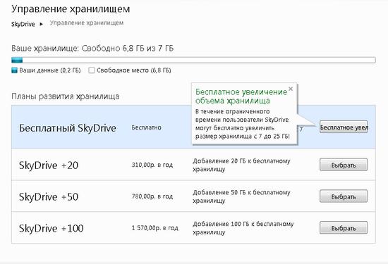 SkyDrive – облачный сервис от Microsoft