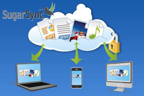SugarSync – еще один облачный сервис для хранения данных