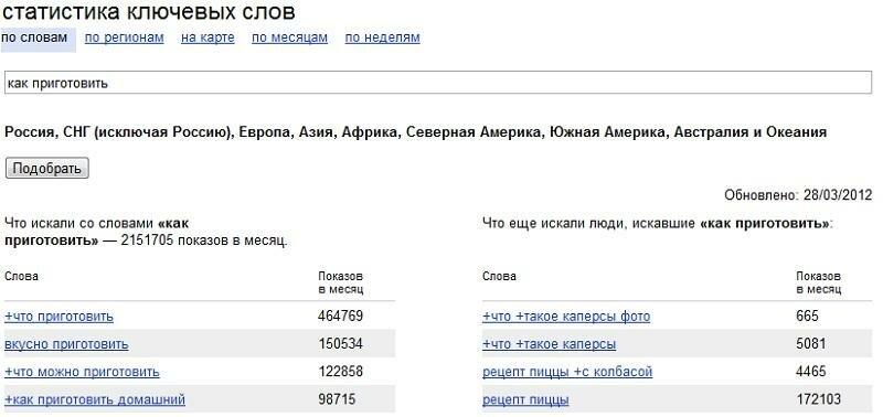 Mix Proxy Для Дорвеев Приватные Socks5 Для Индексации Дорвеев- Socks Proxy Forum, купить подходящие прокси для брута paypal