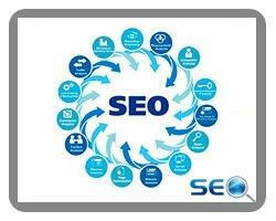 SEO оптимизация и раскрутка сайта